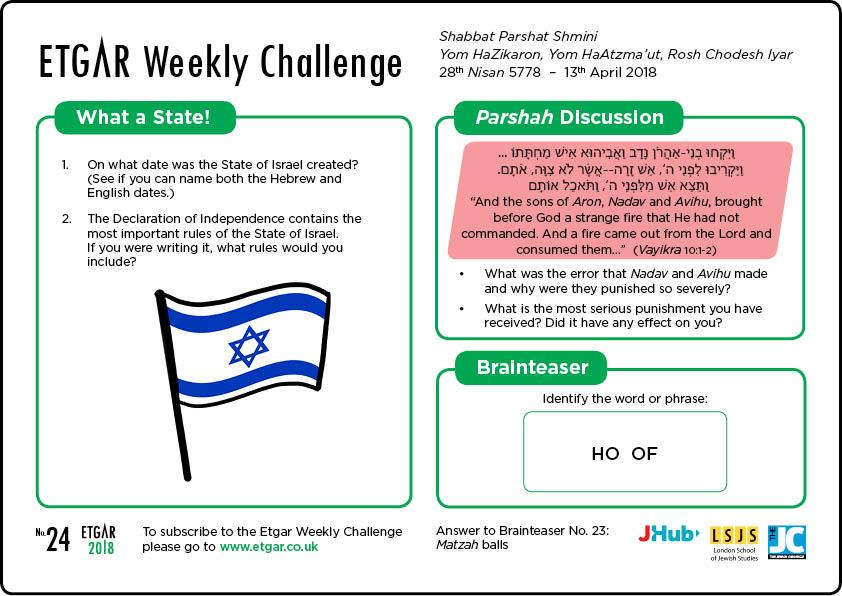 Etgar Weekly Challenge 24 -Shmini